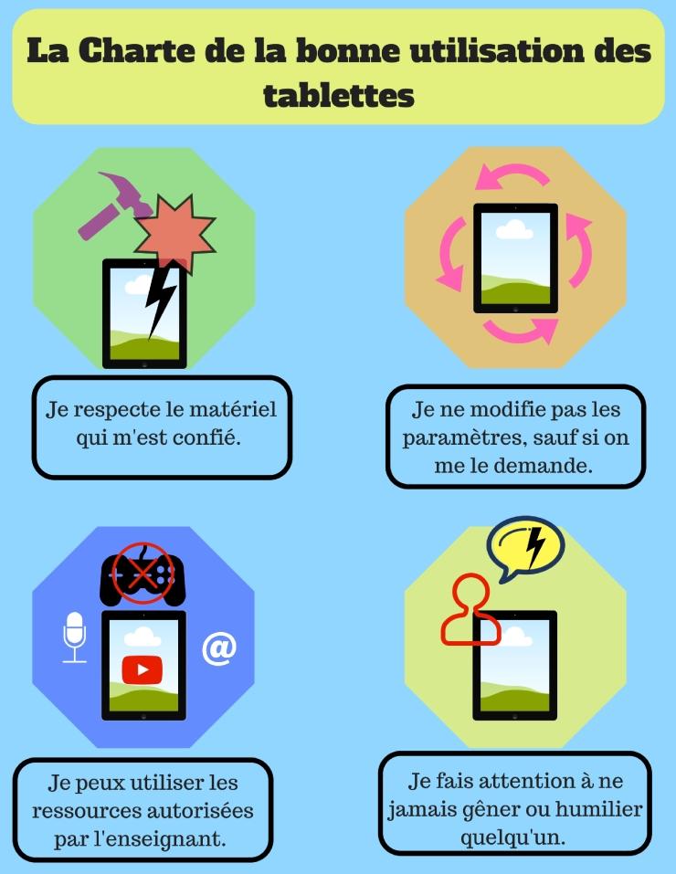 La Charte de la bonne utilisation des tablettes